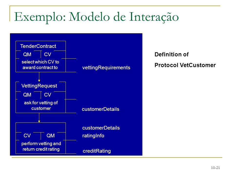 Exemplo: Modelo de Interação