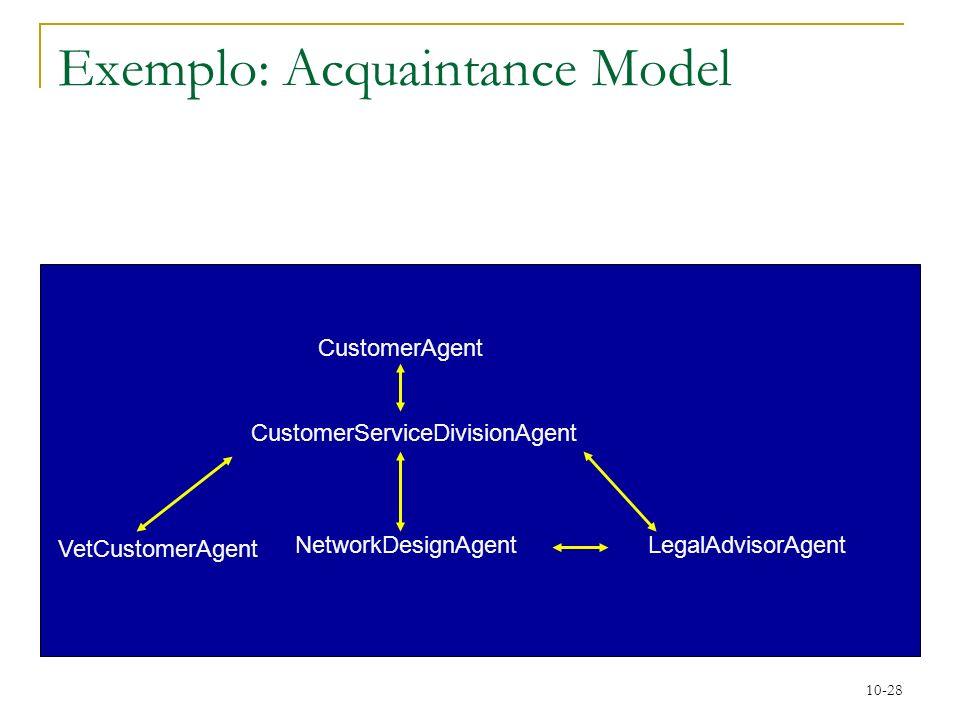 Exemplo: Acquaintance Model