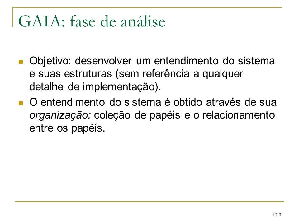 GAIA: fase de análise Objetivo: desenvolver um entendimento do sistema e suas estruturas (sem referência a qualquer detalhe de implementação).