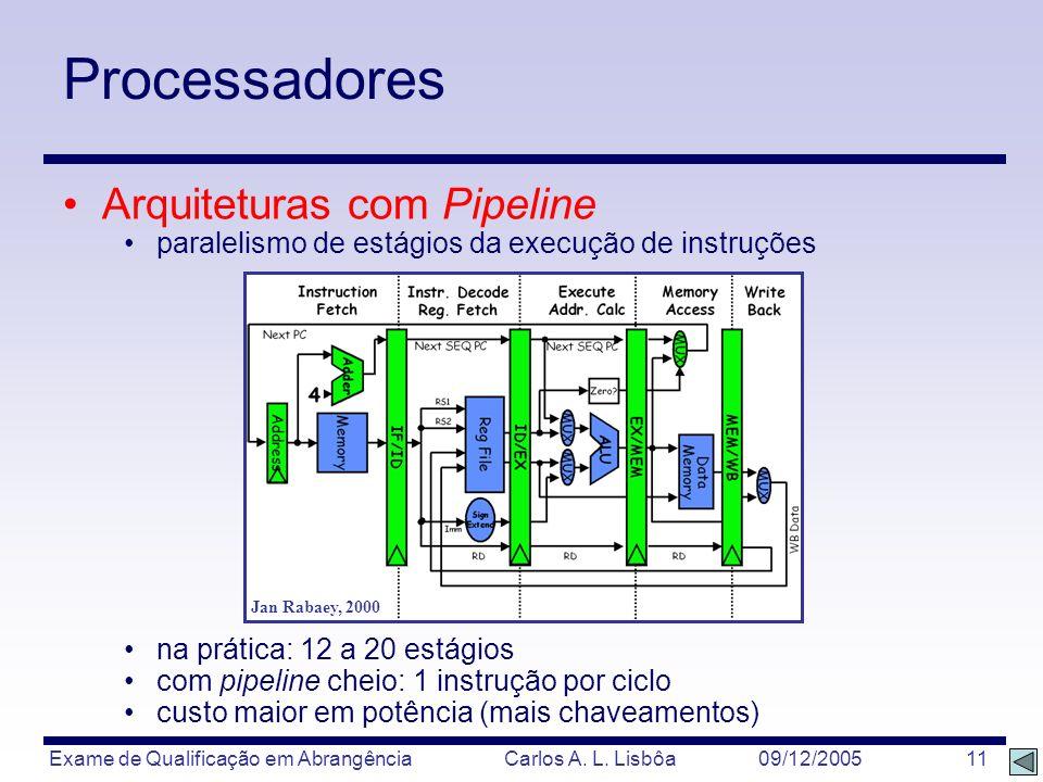 Processadores Arquiteturas com Pipeline