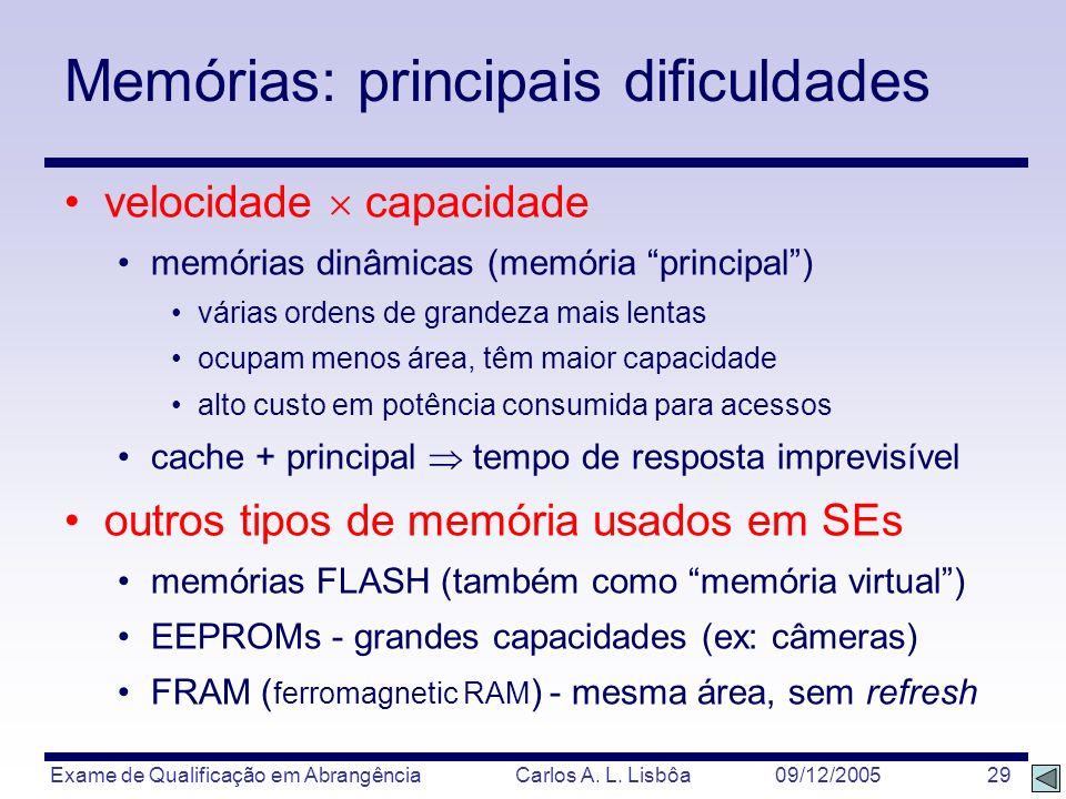 Memórias: principais dificuldades