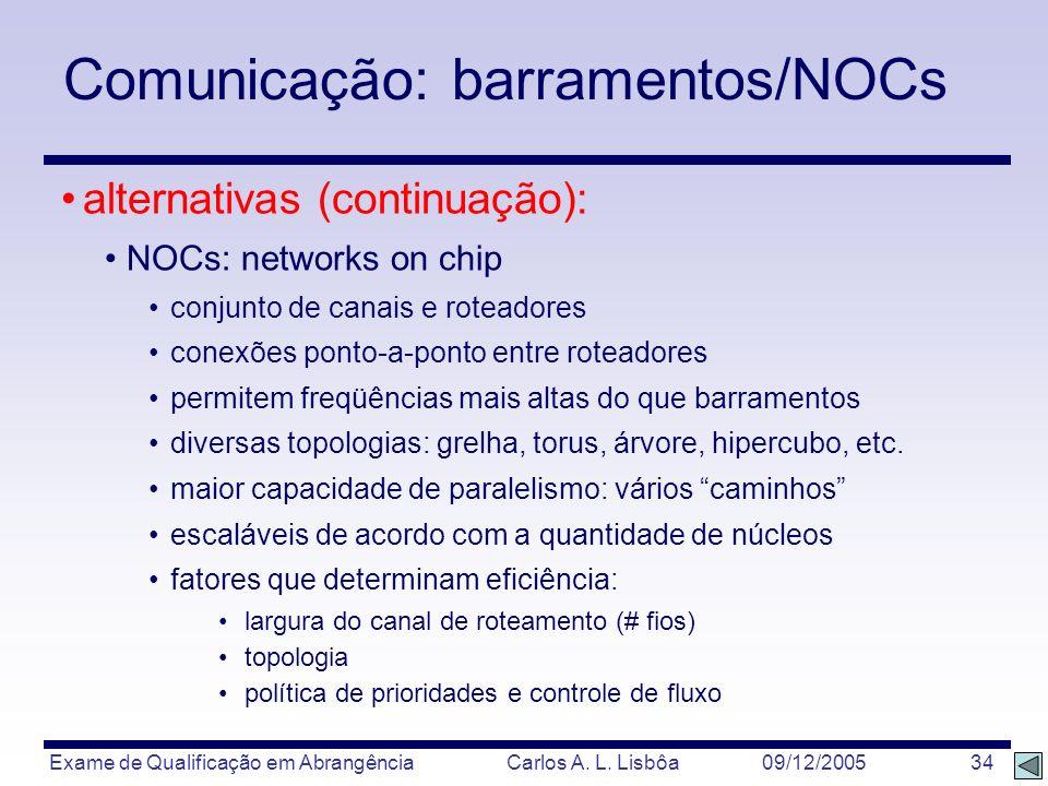 Comunicação: barramentos/NOCs