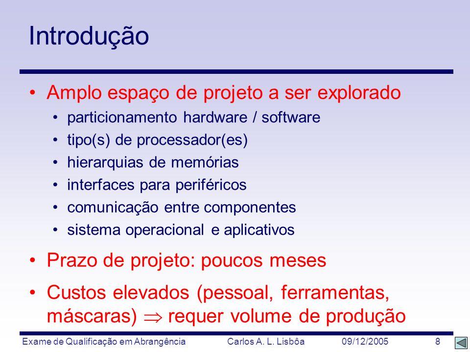 Introdução Amplo espaço de projeto a ser explorado