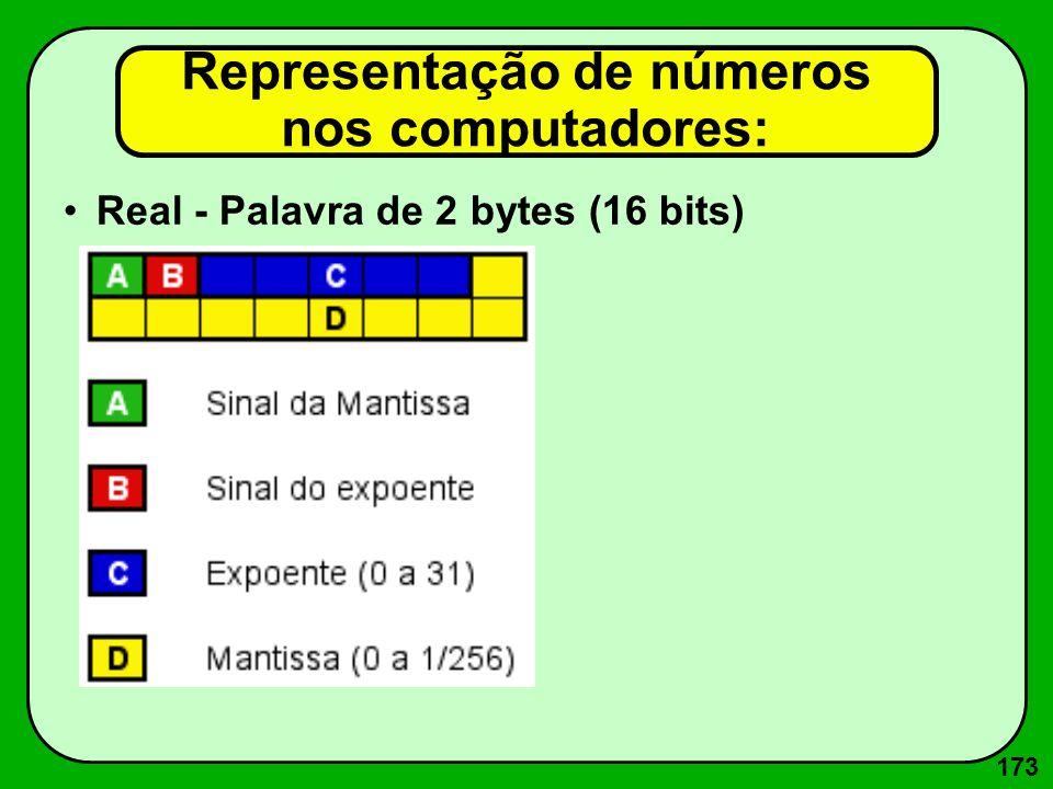 Fita de Papel usada em máquinas de Telex (precursora do Fax)