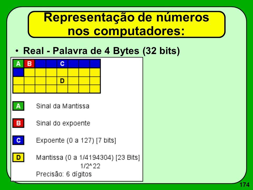Papel Impresso Papel Sanfonado ou Formulário Contínuo