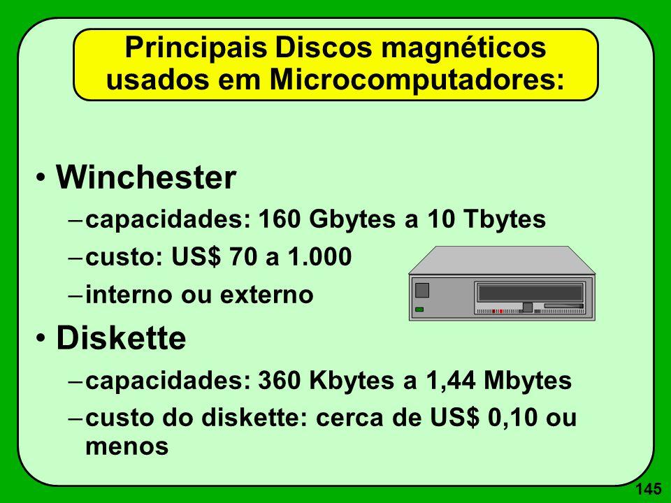 Sistemas de Numeração 3 - Sistema Binário (Base 2)