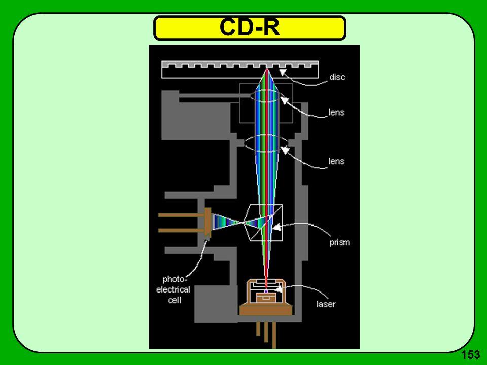 7 - Sistemas usados em Informática: