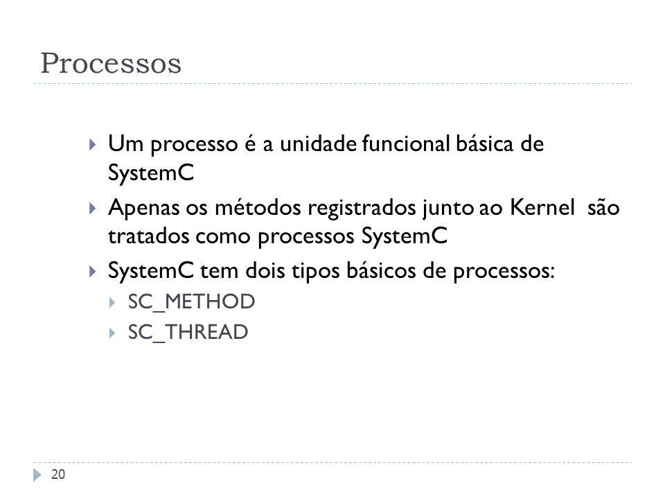 Processos Um processo é a unidade funcional básica de SystemC