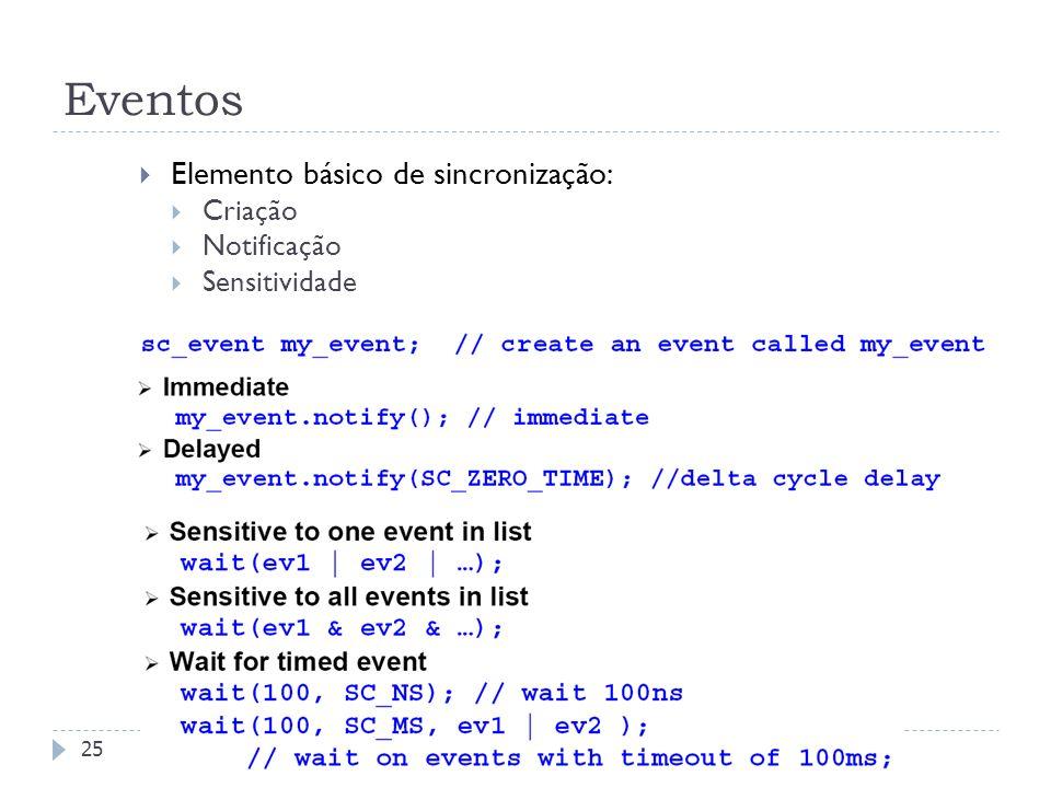 Eventos Elemento básico de sincronização: Criação Notificação