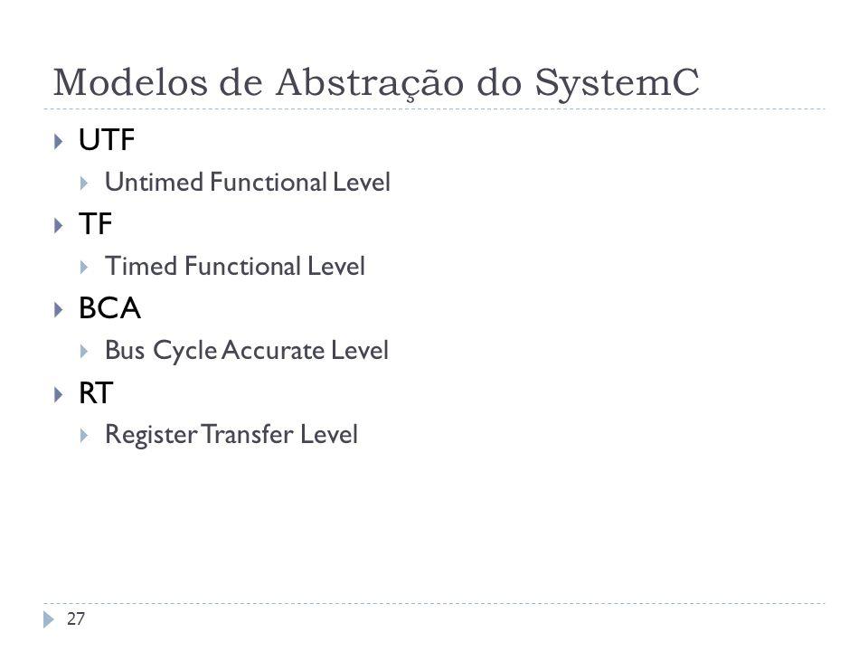Modelos de Abstração do SystemC