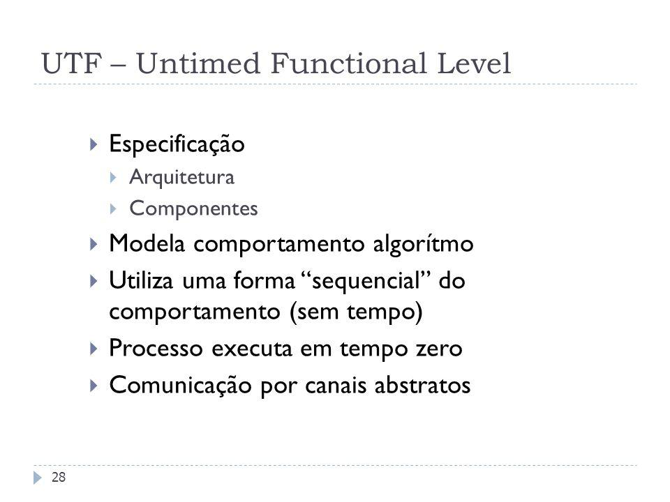 UTF – Untimed Functional Level