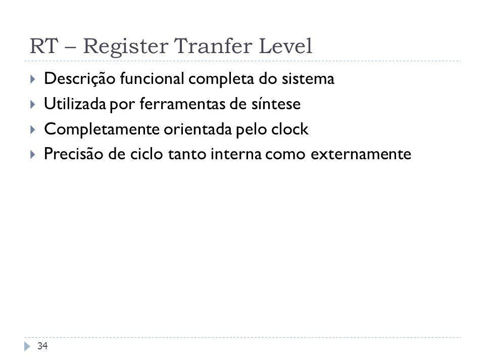RT – Register Tranfer Level