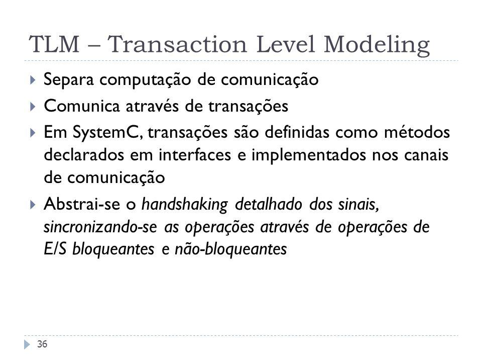 TLM – Transaction Level Modeling