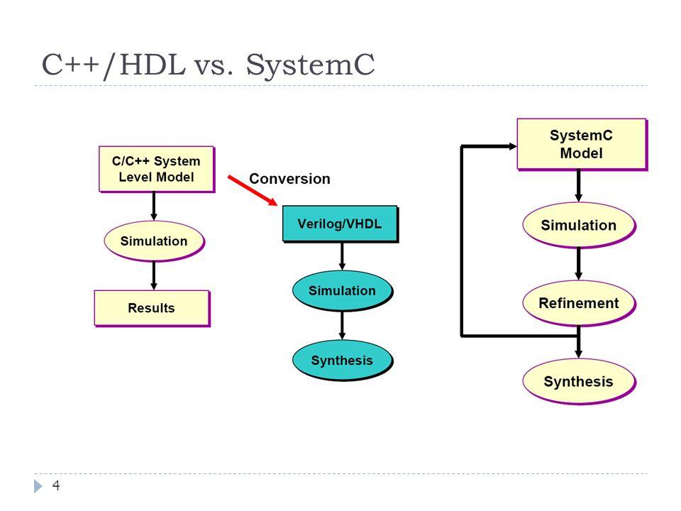 C++/HDL vs. SystemC