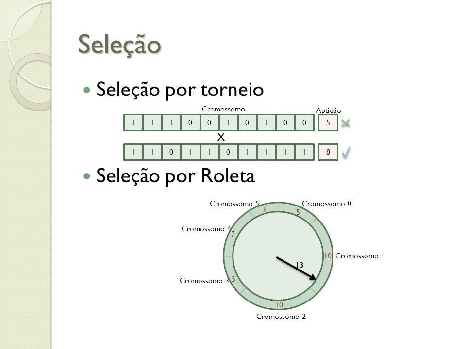 Seleção Seleção por torneio Seleção por Roleta X 1 5 8 Cromossomo