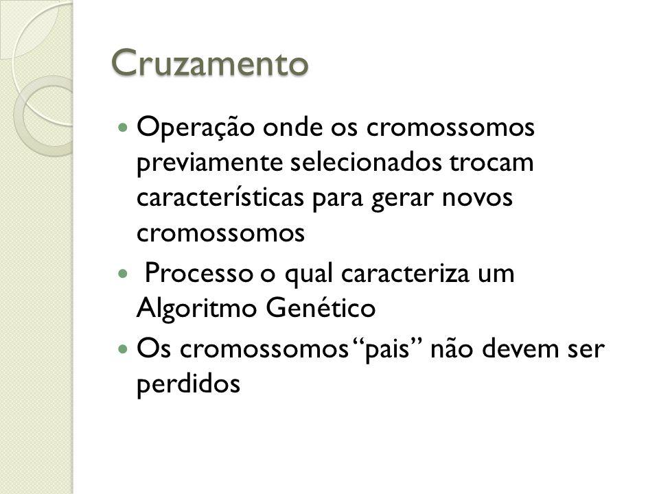 Cruzamento Operação onde os cromossomos previamente selecionados trocam características para gerar novos cromossomos.