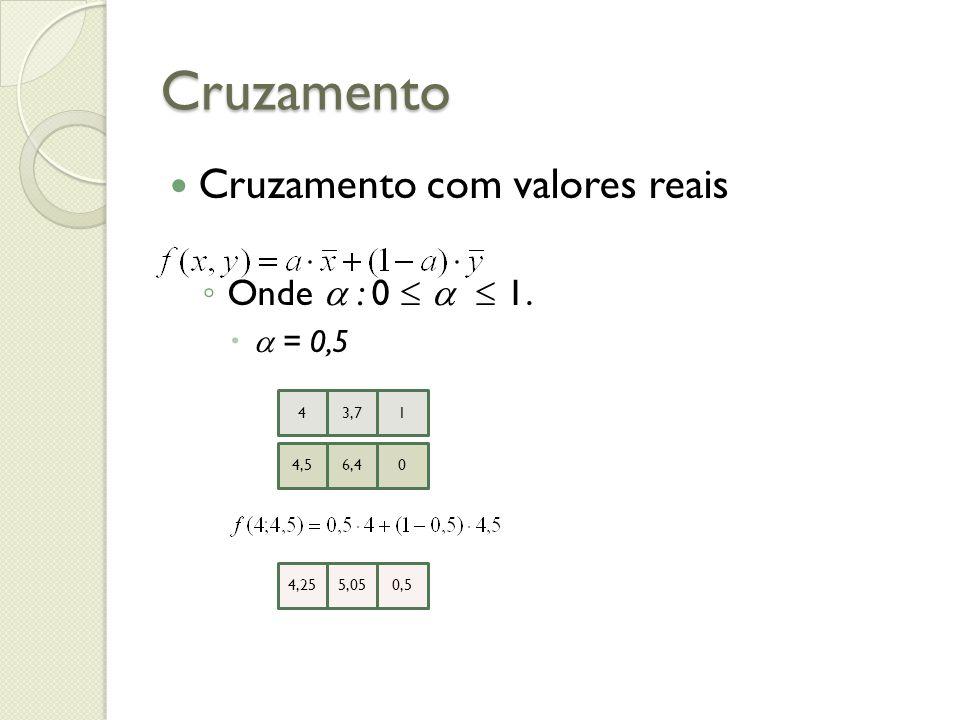 Cruzamento Cruzamento com valores reais Onde  : 0    1.  = 0,5
