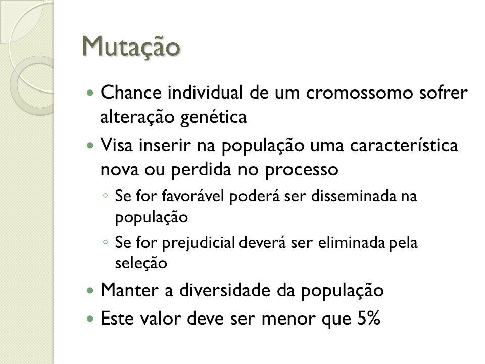 Mutação Chance individual de um cromossomo sofrer alteração genética
