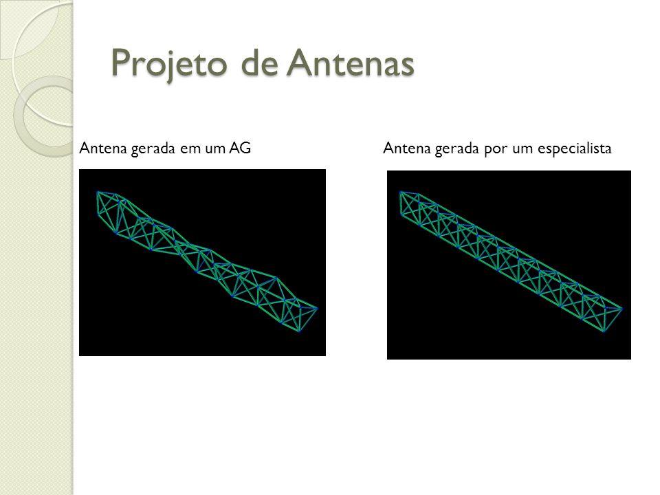 Projeto de Antenas Antena gerada em um AG