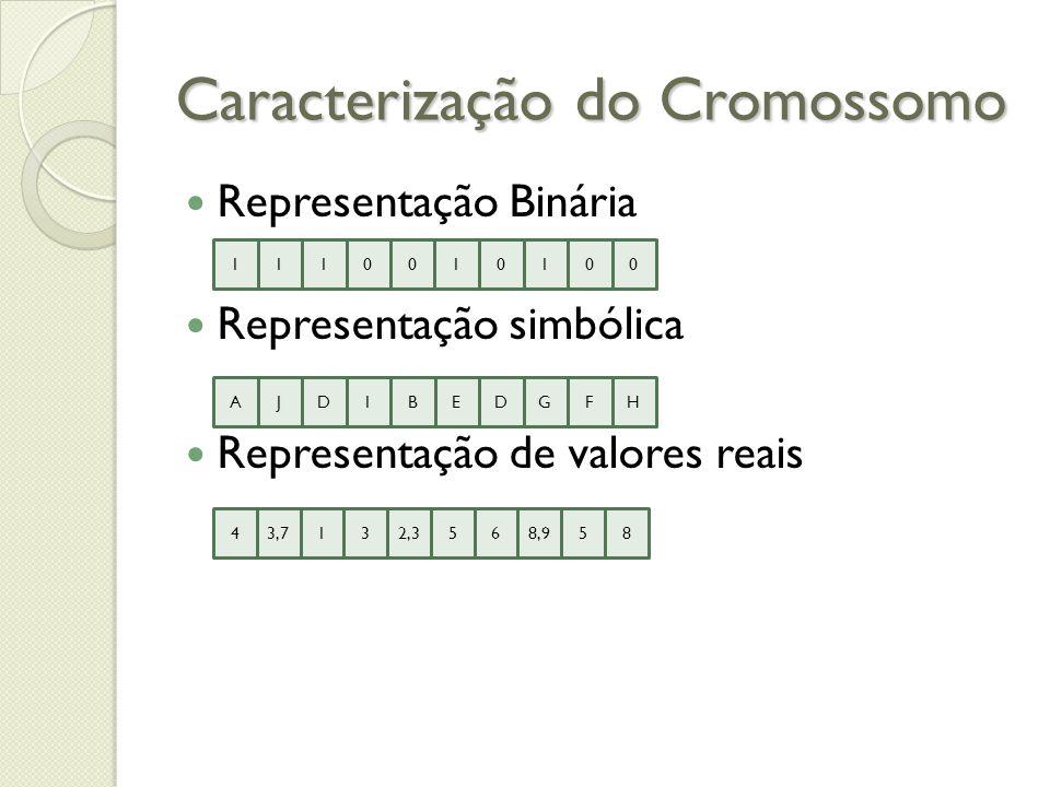 Caracterização do Cromossomo
