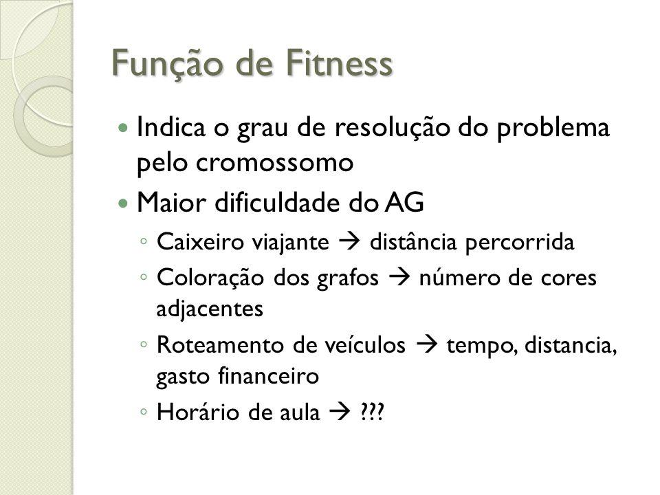 Função de Fitness Indica o grau de resolução do problema pelo cromossomo. Maior dificuldade do AG.
