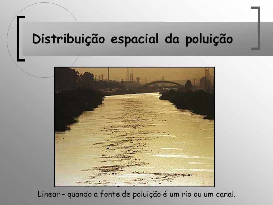 Linear – quando a fonte de poluição é um rio ou um canal.