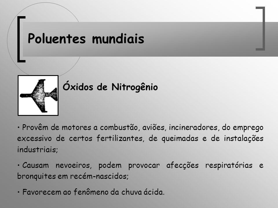 Poluentes mundiais Óxidos de Nitrogênio