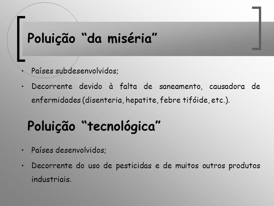 Poluição tecnológica