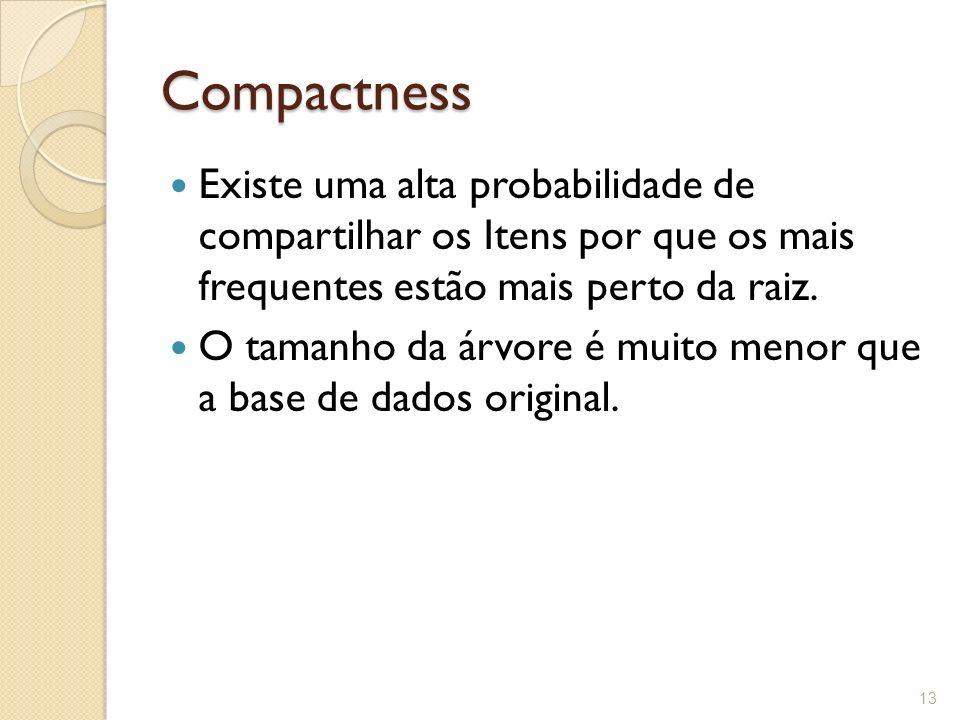 Compactness Existe uma alta probabilidade de compartilhar os Itens por que os mais frequentes estão mais perto da raiz.