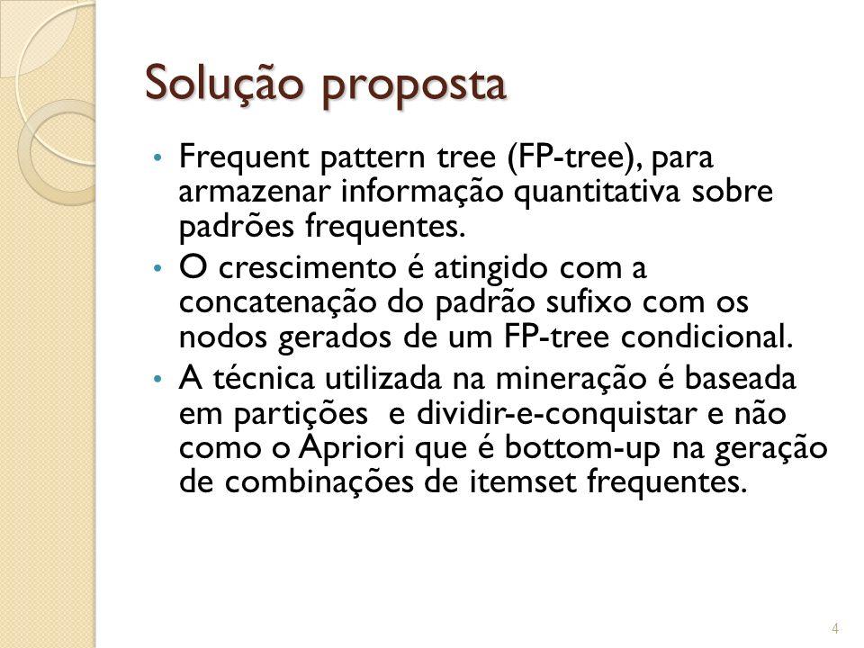 Solução proposta Frequent pattern tree (FP-tree), para armazenar informação quantitativa sobre padrões frequentes.