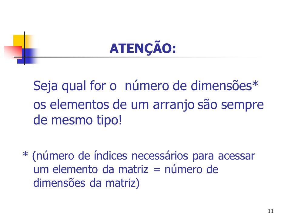 Seja qual for o número de dimensões*