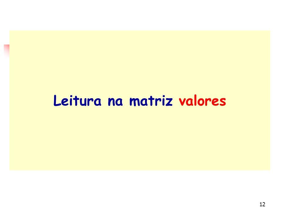 Leitura na matriz valores
