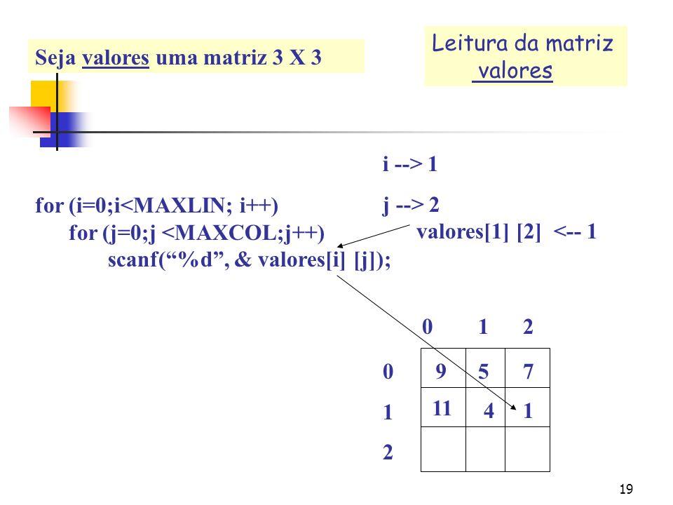Leitura da matriz valores. Seja valores uma matriz 3 X 3. for (i=0;i<MAXLIN; i++) for (j=0;j <MAXCOL;j++)