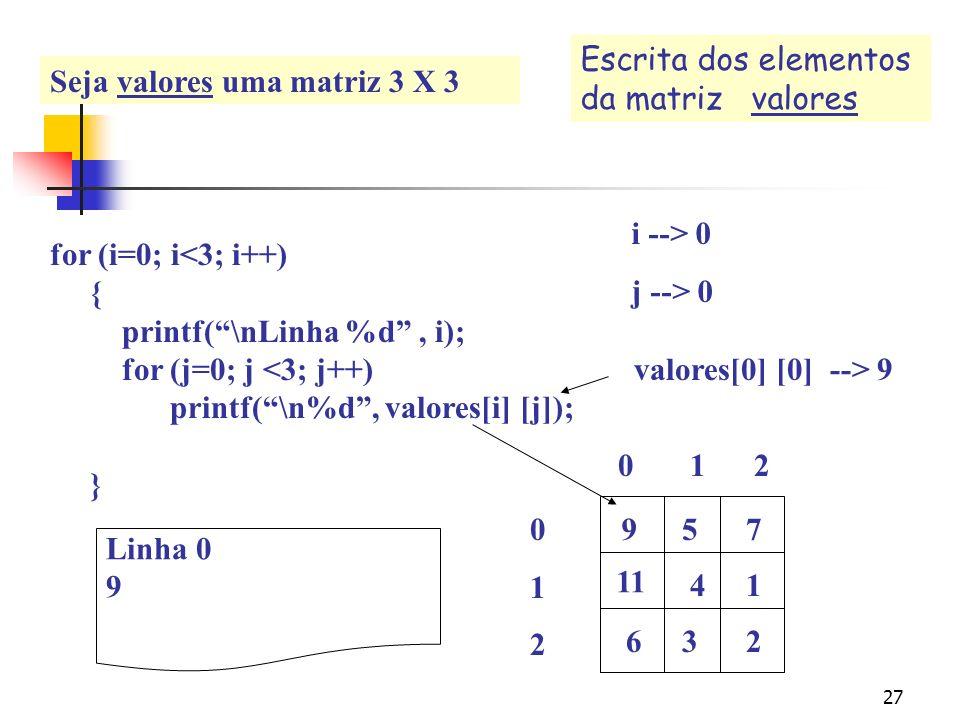 Escrita dos elementos da matriz valores. Seja valores uma matriz 3 X 3. for (i=0; i<3; i++) { printf( \nLinha %d , i);