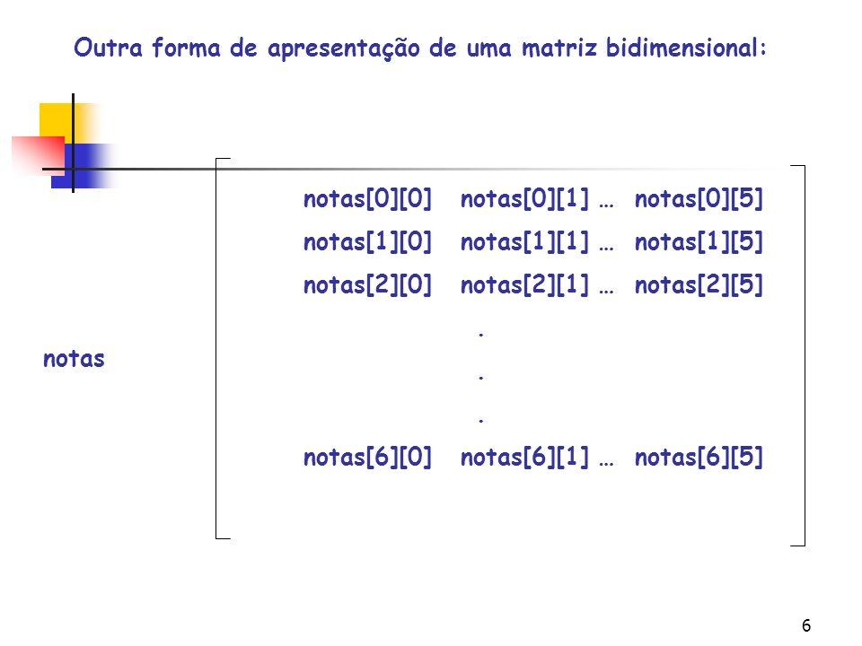 Outra forma de apresentação de uma matriz bidimensional: