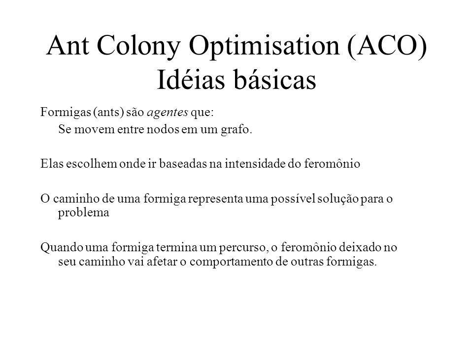 Ant Colony Optimisation (ACO) Idéias básicas