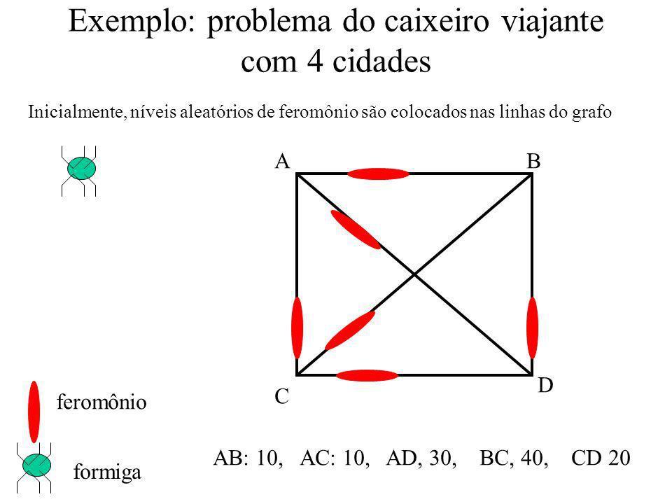 Exemplo: problema do caixeiro viajante com 4 cidades