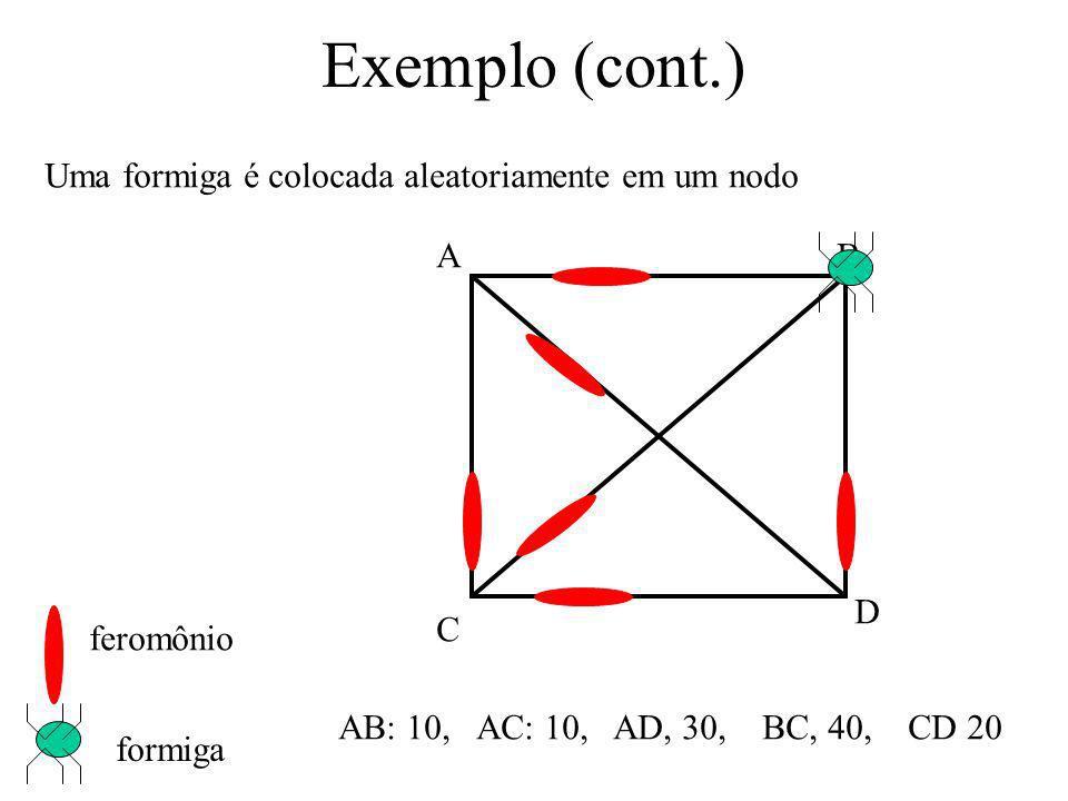 Exemplo (cont.) Uma formiga é colocada aleatoriamente em um nodo A B D
