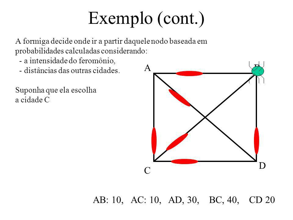 Exemplo (cont.) A B D C AB: 10, AC: 10, AD, 30, BC, 40, CD 20