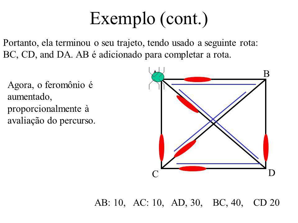 Exemplo (cont.) Portanto, ela terminou o seu trajeto, tendo usado a seguinte rota: BC, CD, and DA. AB é adicionado para completar a rota.