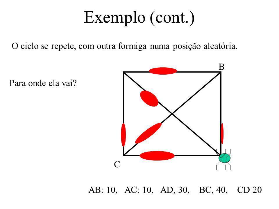 Exemplo (cont.) O ciclo se repete, com outra formiga numa posição aleatória. B. Para onde ela vai