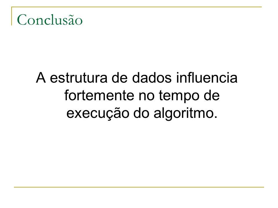 Conclusão A estrutura de dados influencia fortemente no tempo de execução do algoritmo.