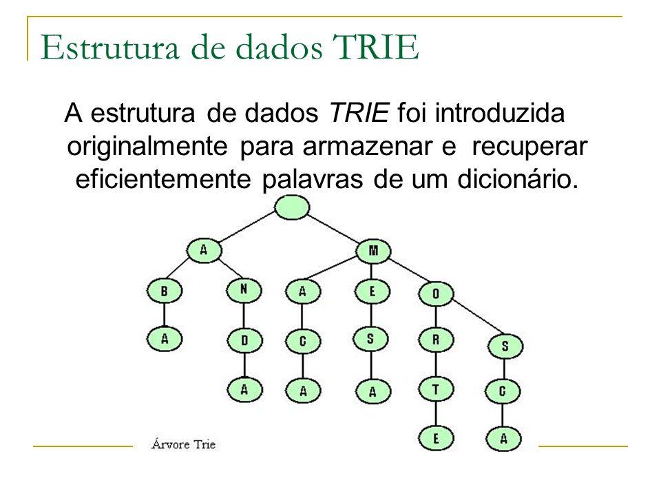 Estrutura de dados TRIE