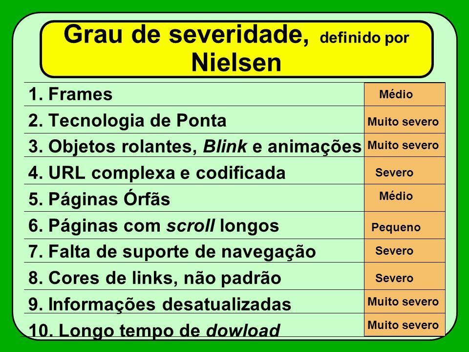 Grau de severidade, definido por Nielsen
