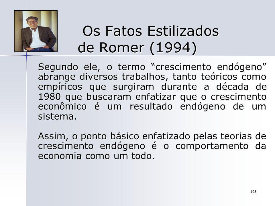Os Fatos Estilizados de Romer (1994)