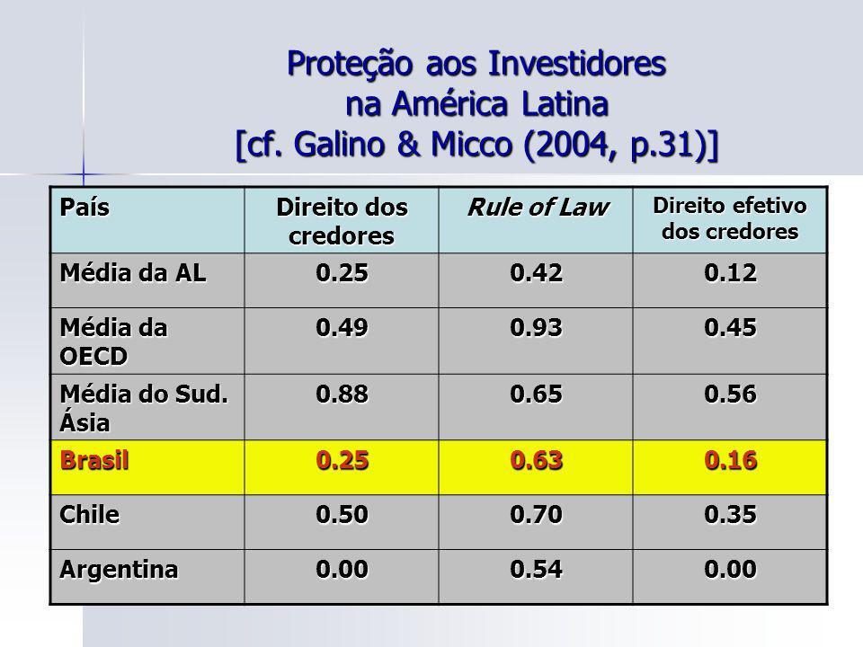Direito efetivo dos credores