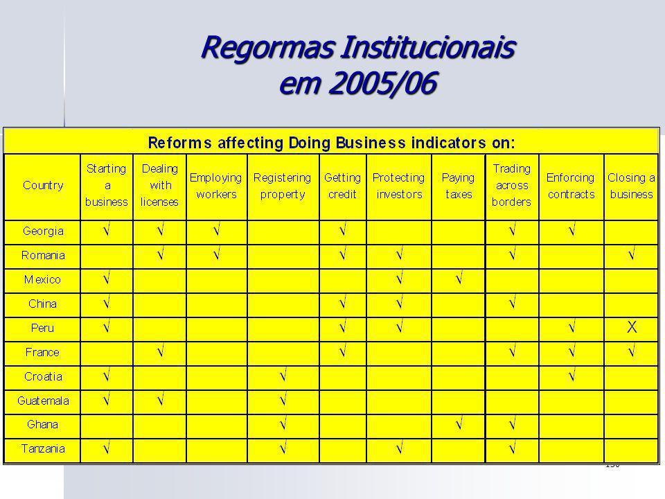Regormas Institucionais em 2005/06