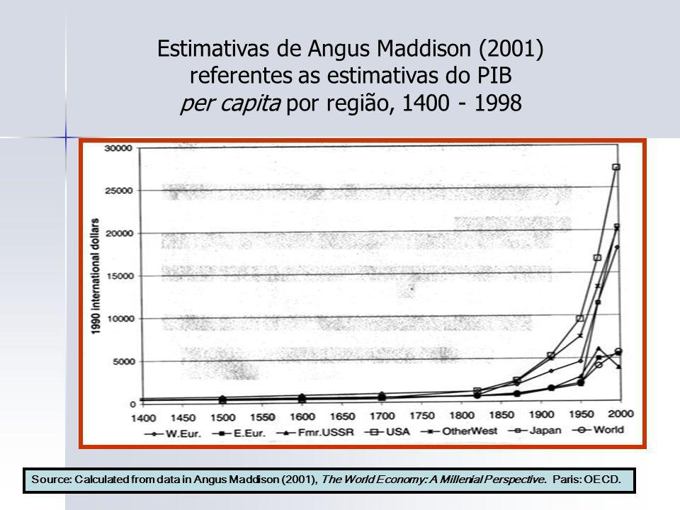 Estimativas de Angus Maddison (2001) referentes as estimativas do PIB