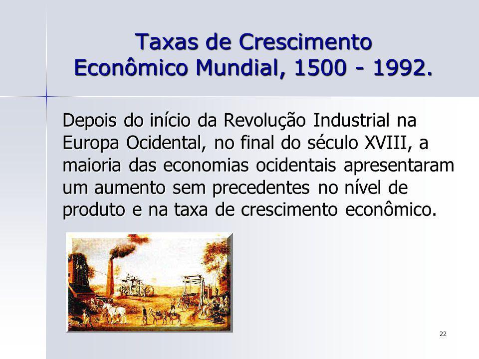 Taxas de Crescimento Econômico Mundial, 1500 - 1992.
