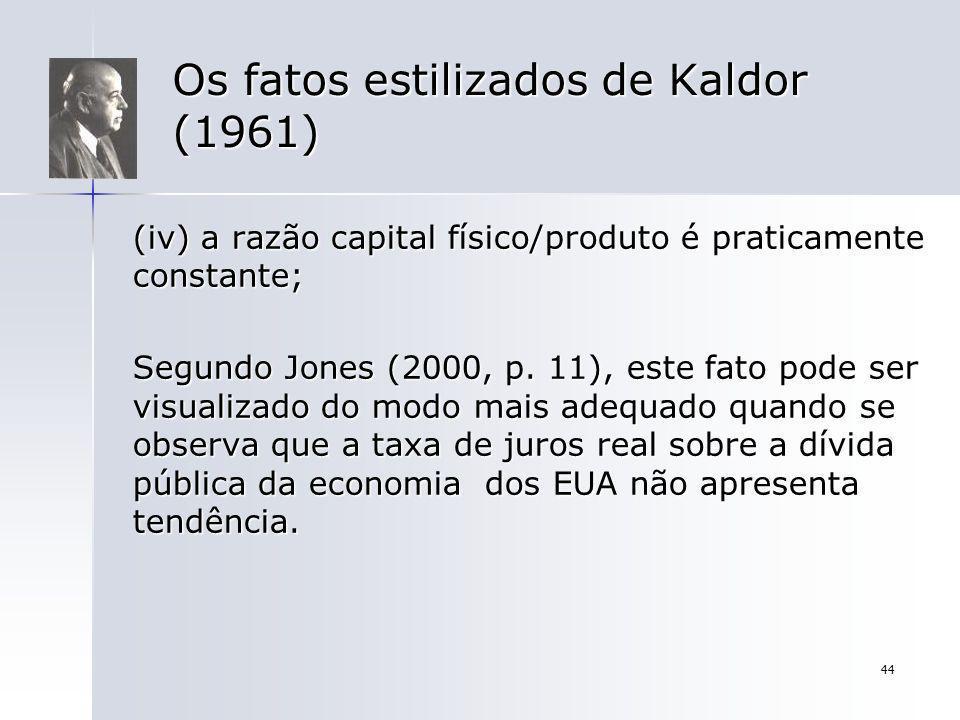 Os fatos estilizados de Kaldor (1961)